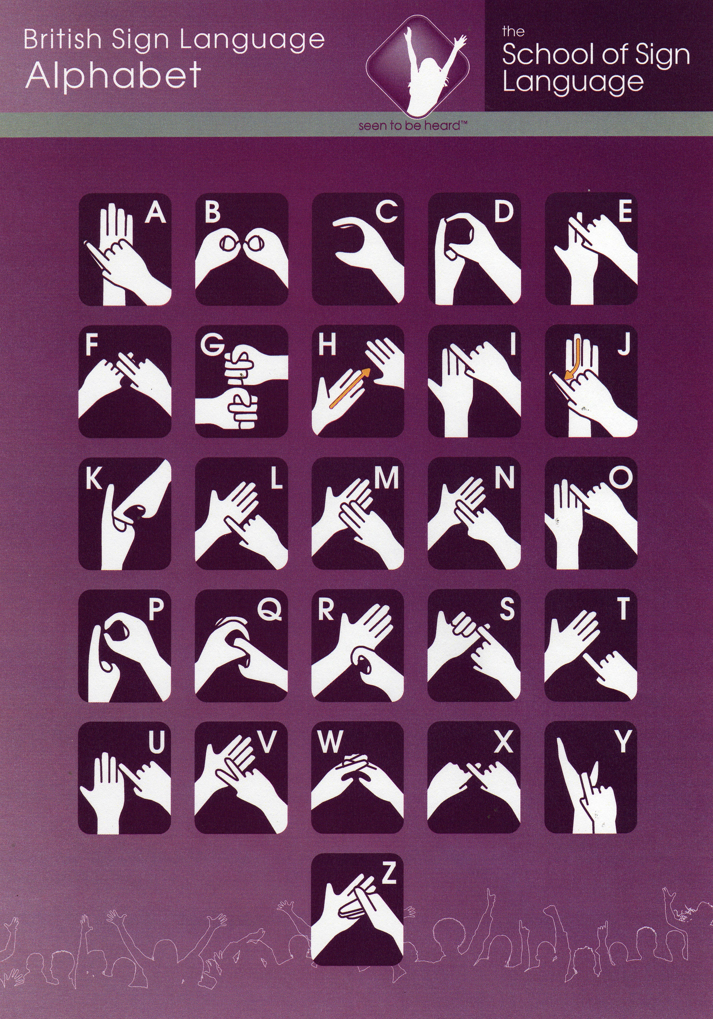 Learn Sign Language Online